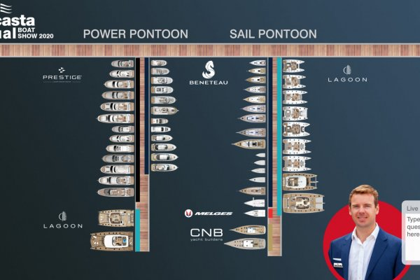 Pontoon-layout